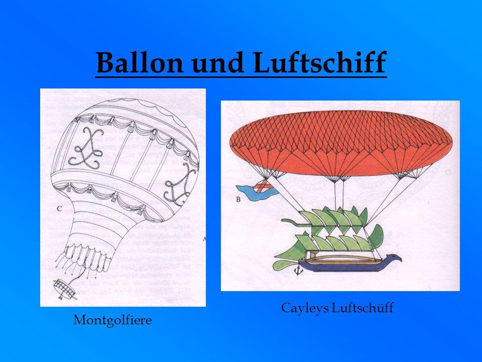 Ballon und Luftschiff Cayleys Luftschüff Montgolfiere