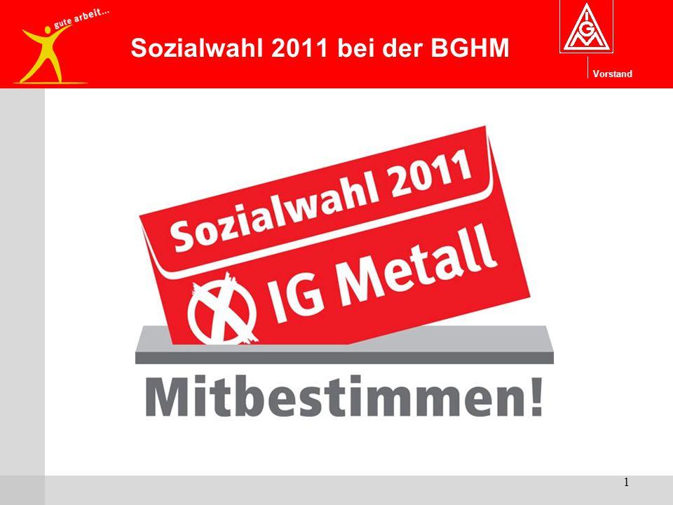 Sozialwahl 2011 bei der BGHM