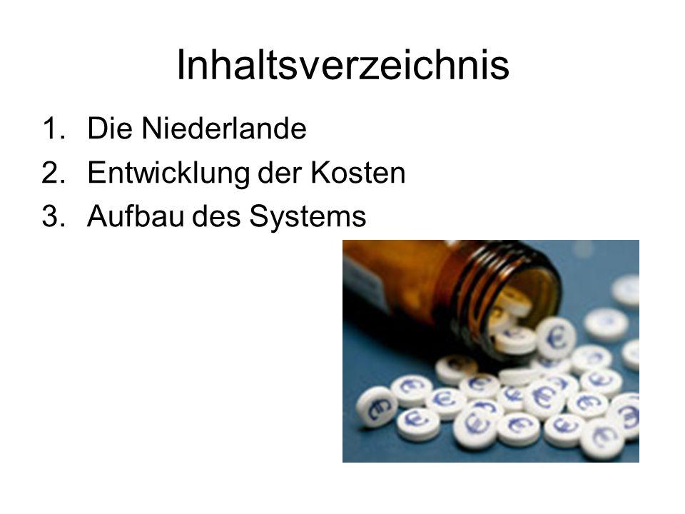 Inhaltsverzeichnis Die Niederlande Entwicklung der Kosten