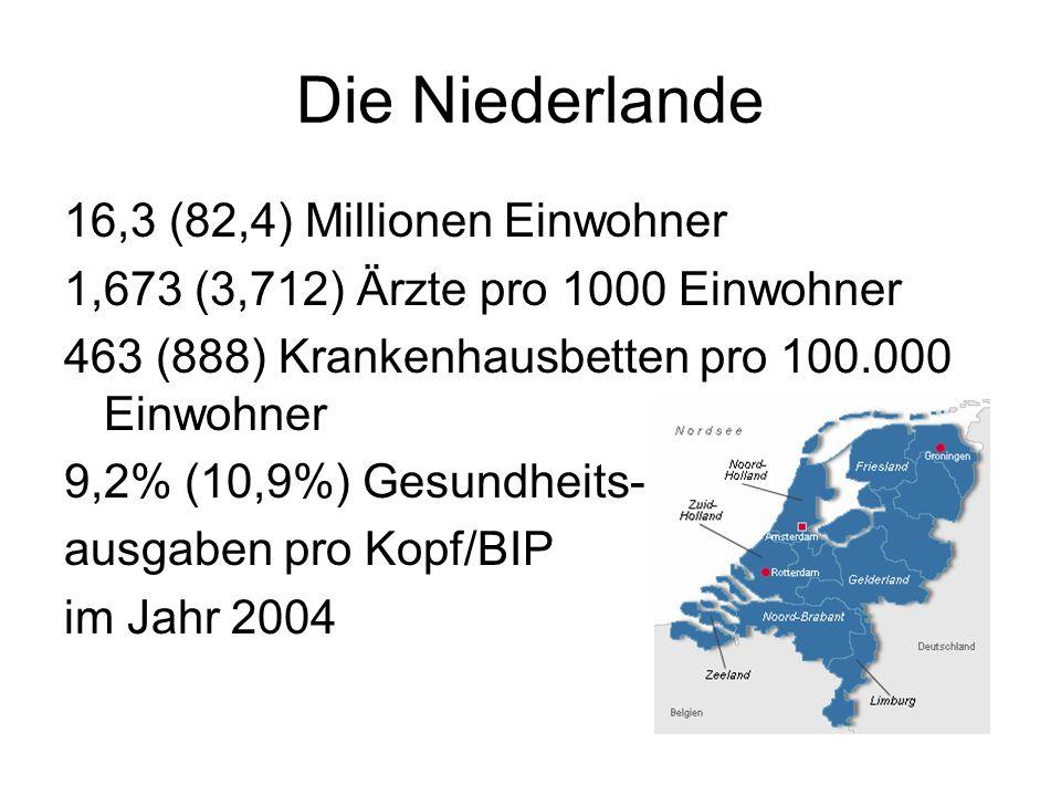 Die Niederlande 16,3 (82,4) Millionen Einwohner