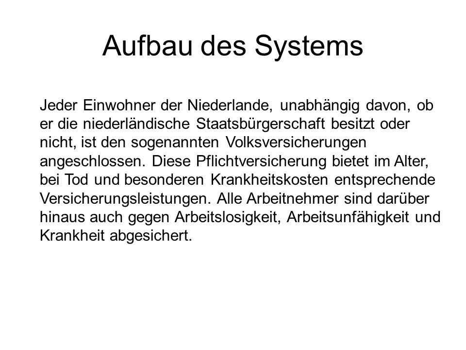 Aufbau des Systems