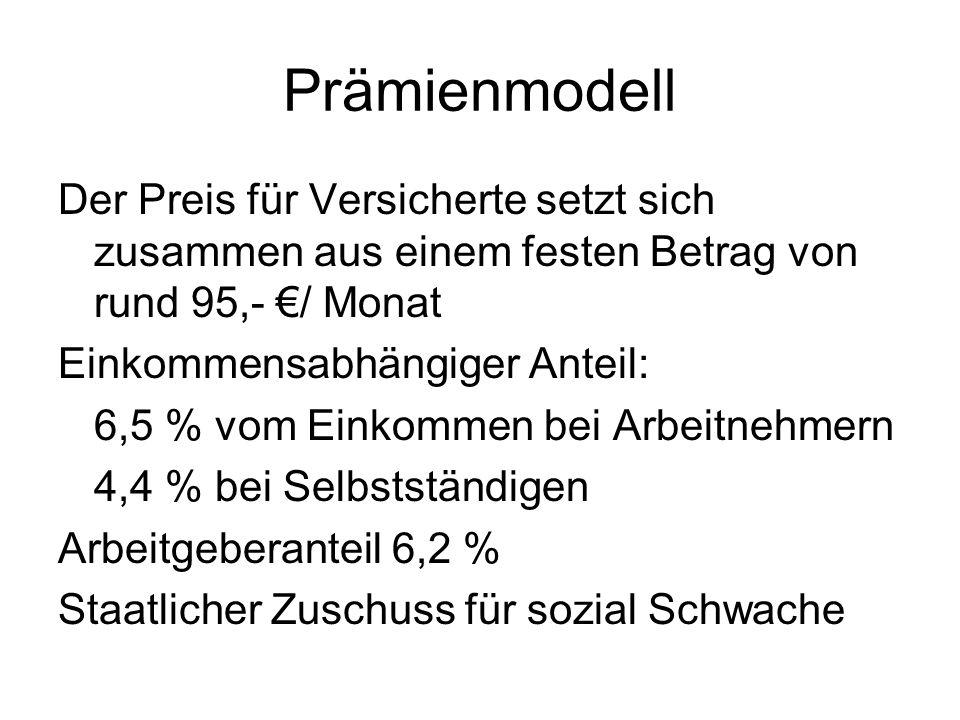 Prämienmodell Der Preis für Versicherte setzt sich zusammen aus einem festen Betrag von rund 95,- €/ Monat.