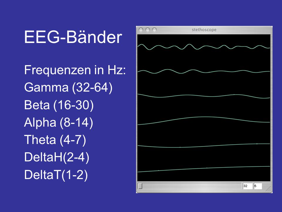 EEG-Bänder Frequenzen in Hz: Gamma (32-64) Beta (16-30) Alpha (8-14)