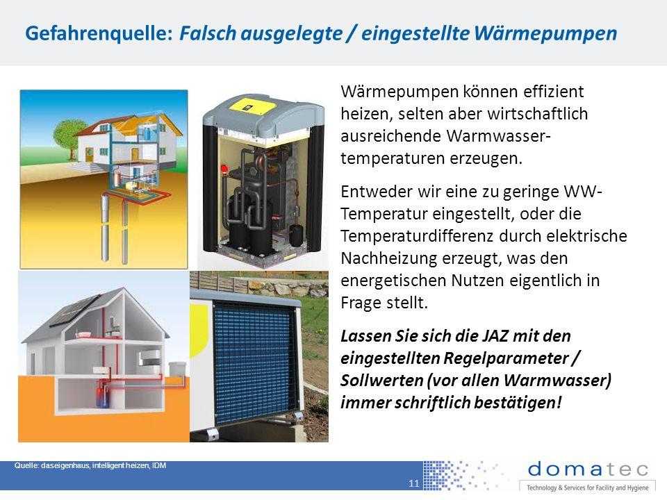 Gefahrenquelle: Falsch ausgelegte / eingestellte Wärmepumpen