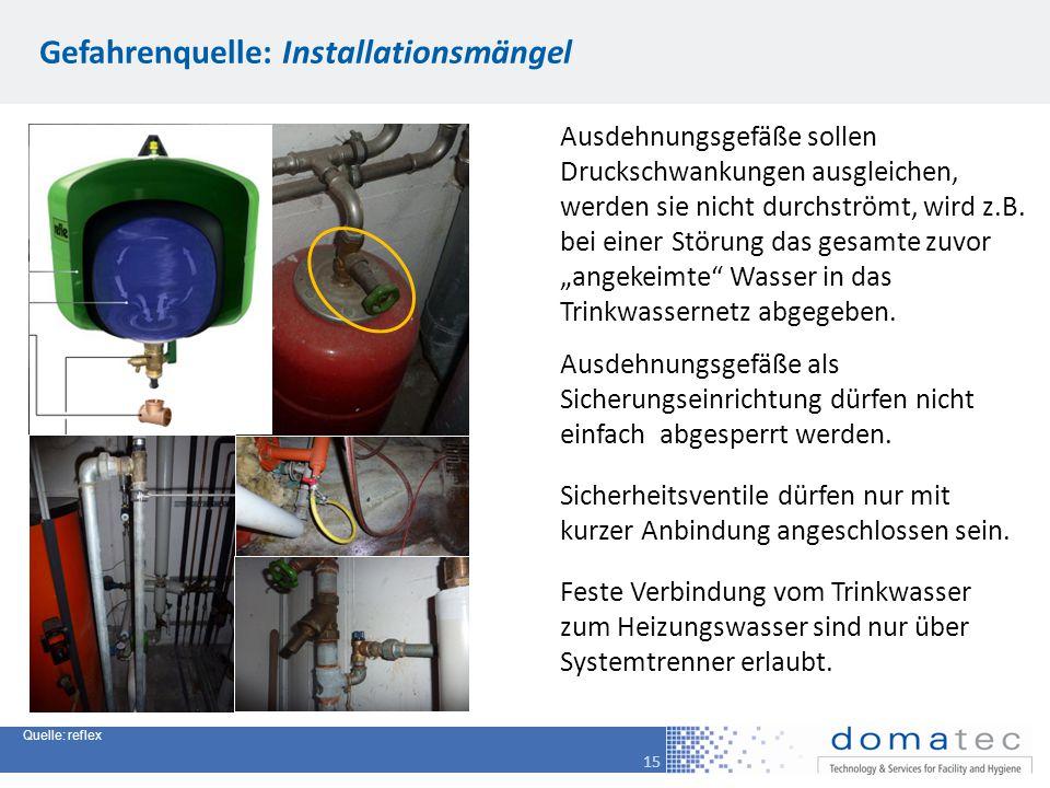 Gefahrenquelle: Installationsmängel