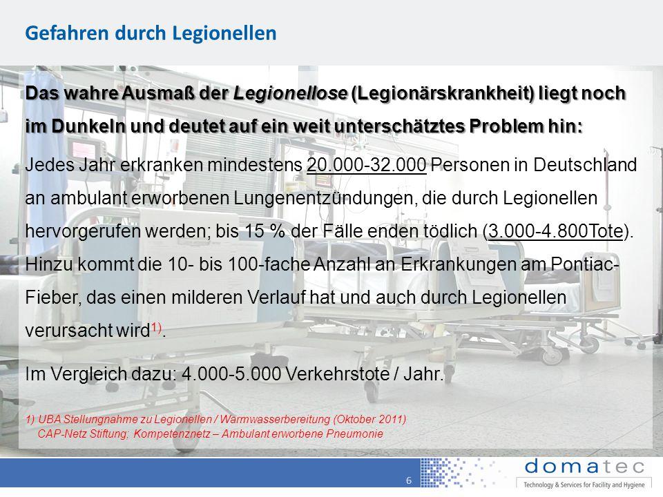 Gefahren durch Legionellen