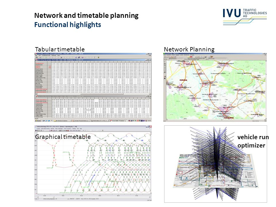 Network and timetable planning Functional highlights