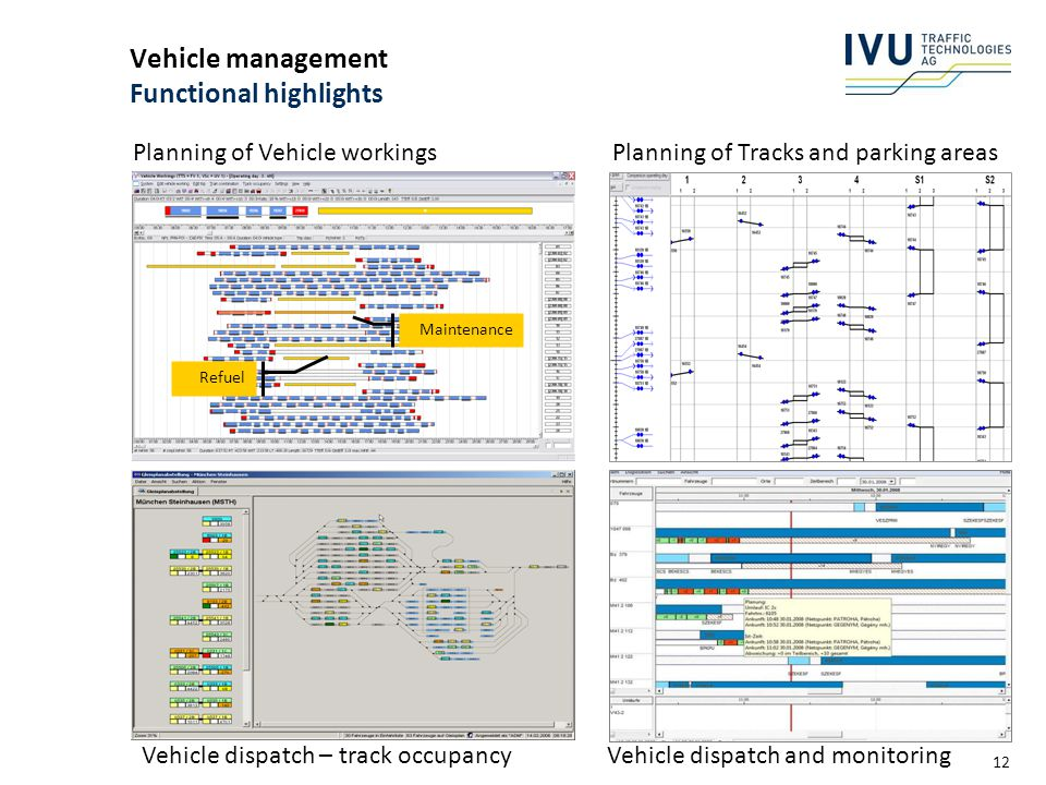 Vehicle management Functional highlights