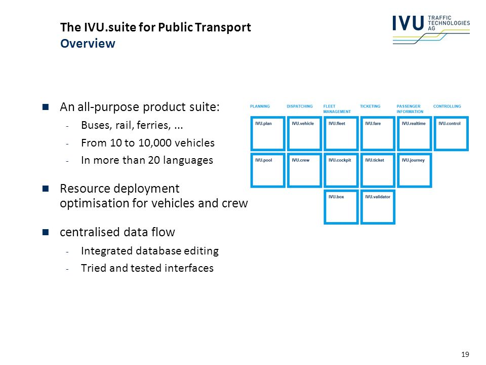 The IVU.suite for Public Transport Overview