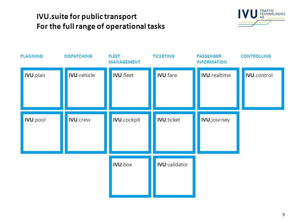 IVU.suite for public transport For the full range of operational tasks