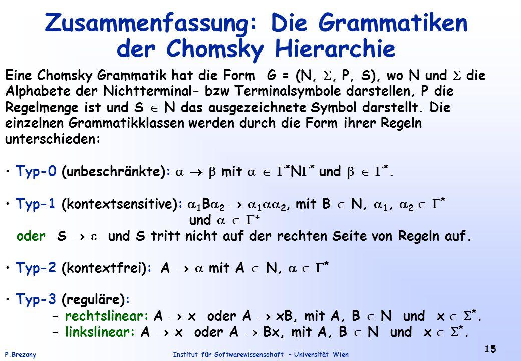 Zusammenfassung: Die Grammatiken der Chomsky Hierarchie