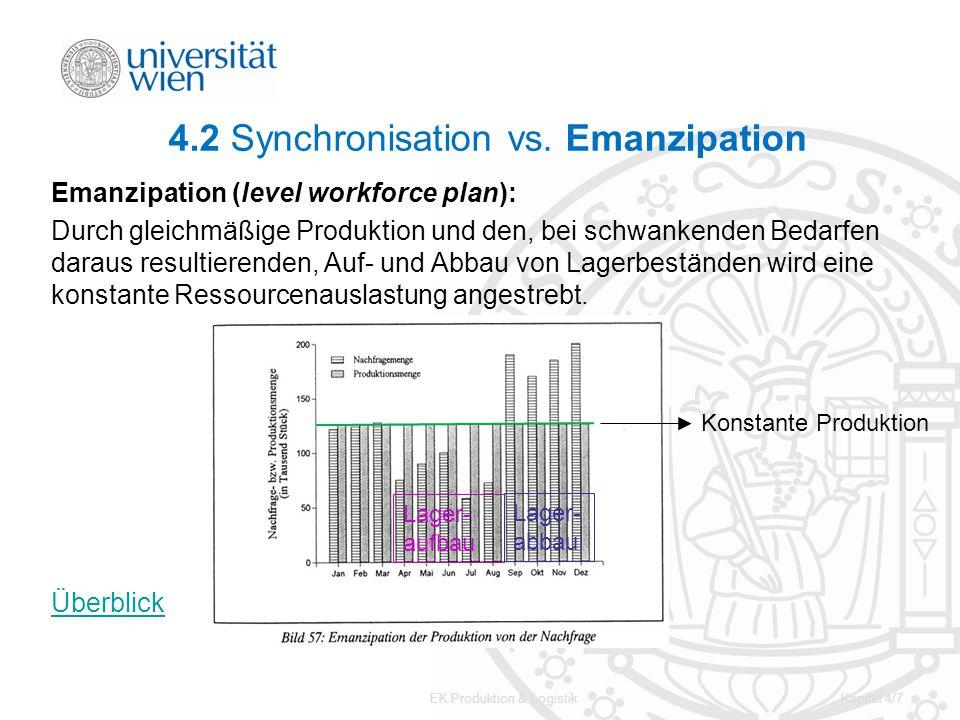 4.2 Synchronisation vs. Emanzipation
