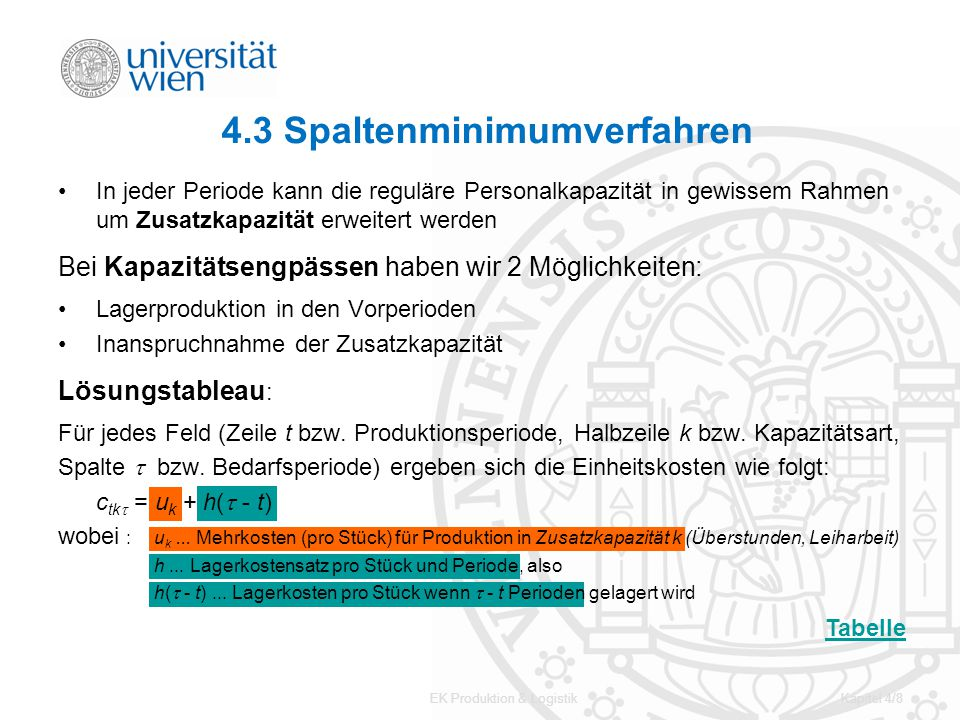 4.3 Spaltenminimumverfahren