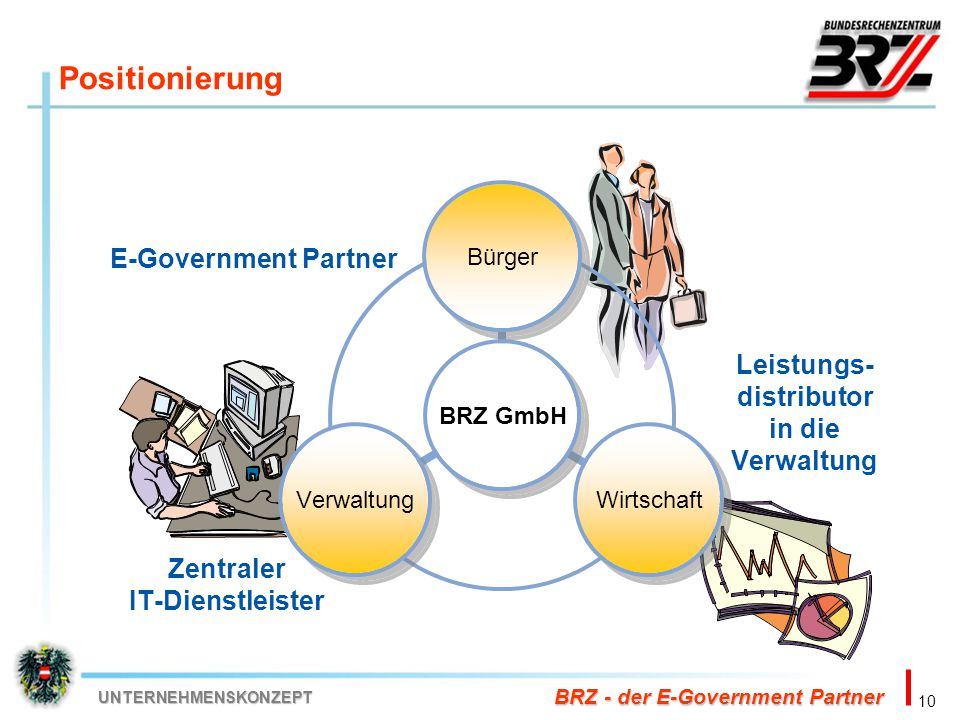 Positionierung E-Government Partner