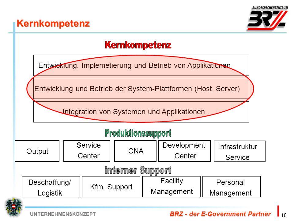 Kernkompetenz Produktionssupport interner Support Kernkompetenz