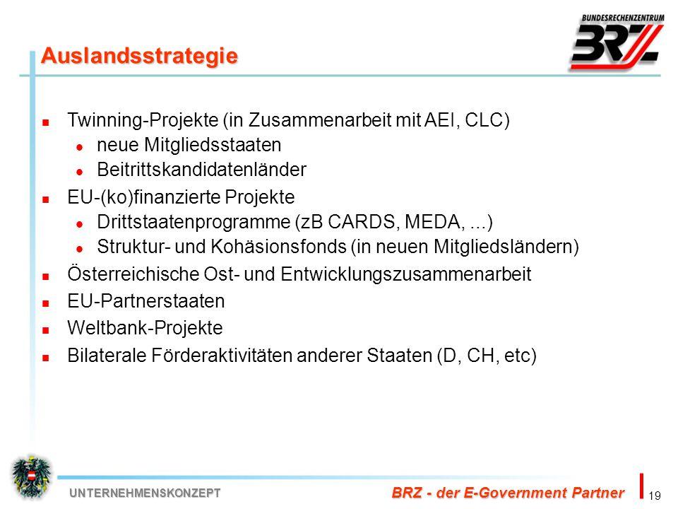 Auslandsstrategie Twinning-Projekte (in Zusammenarbeit mit AEI, CLC)