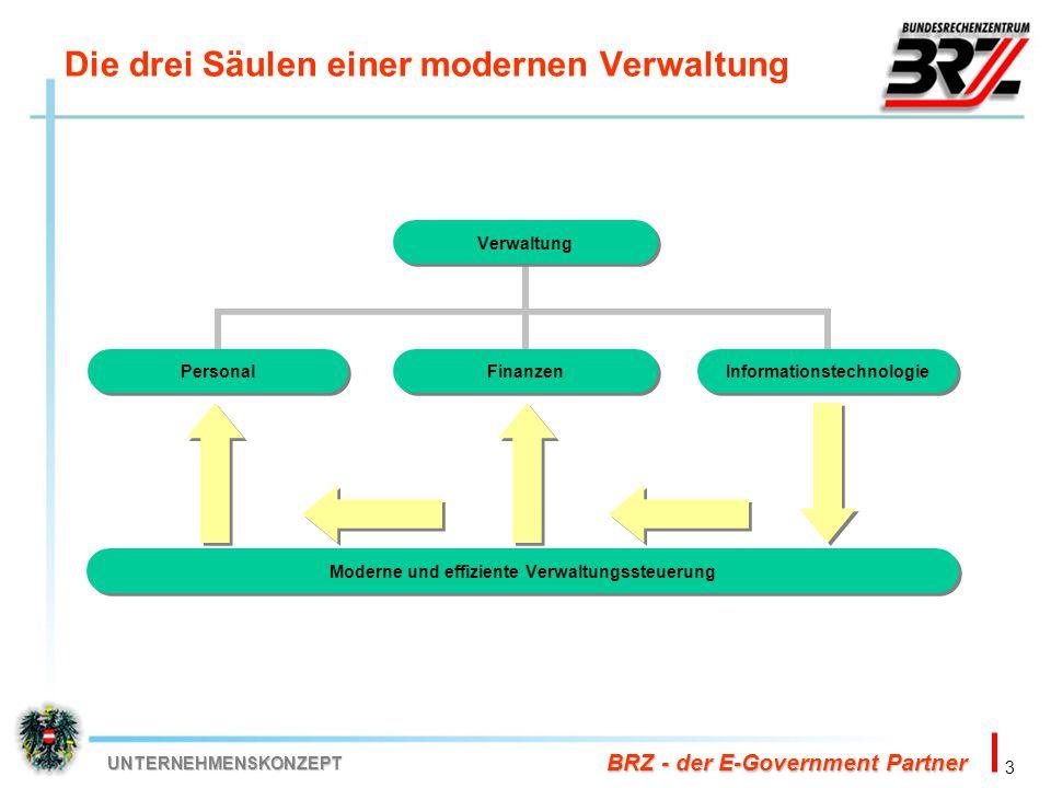 Die drei Säulen einer modernen Verwaltung