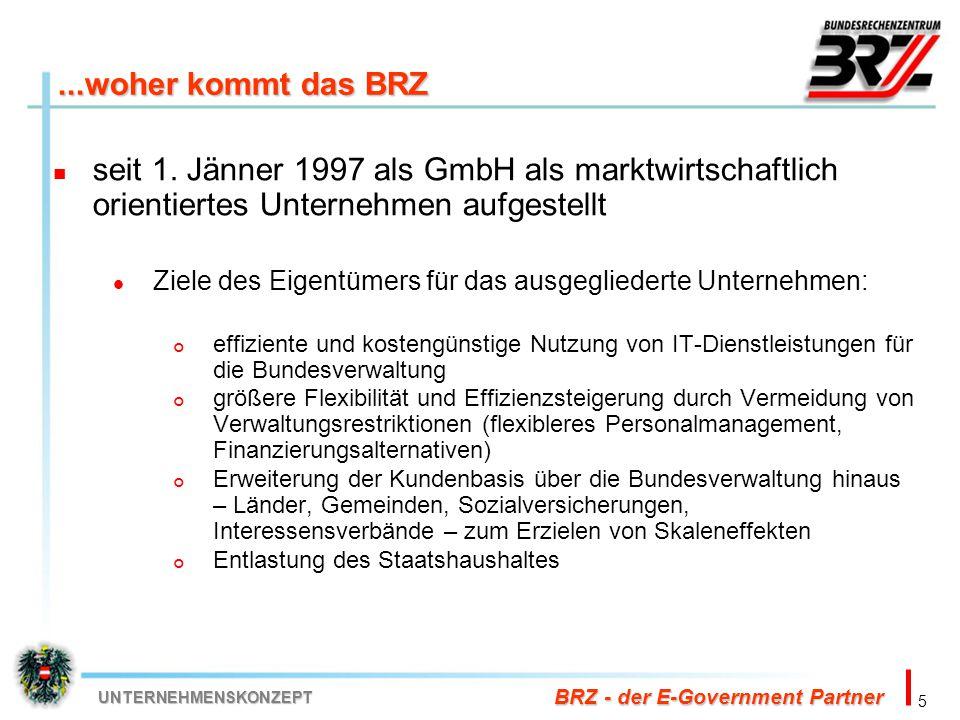 ...woher kommt das BRZ seit 1. Jänner 1997 als GmbH als marktwirtschaftlich orientiertes Unternehmen aufgestellt.