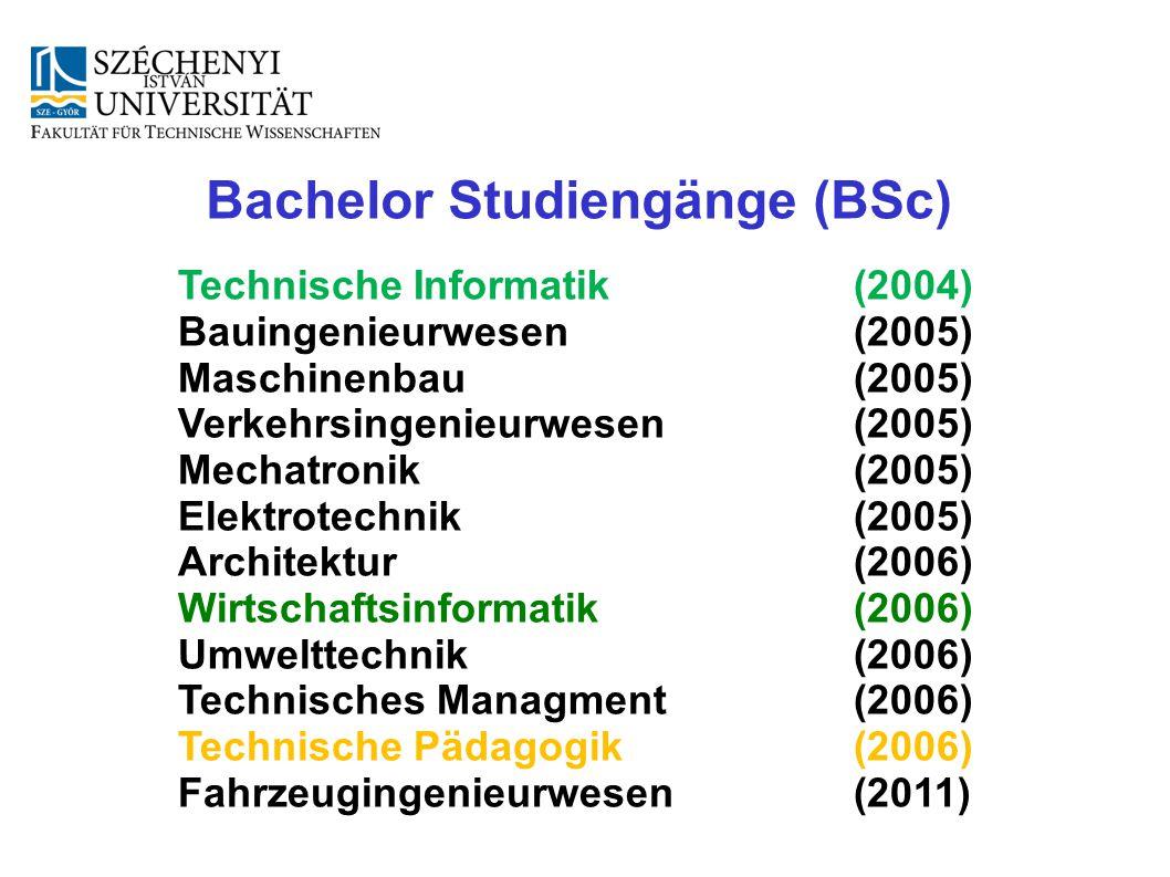 Bachelor Studiengänge (BSc)