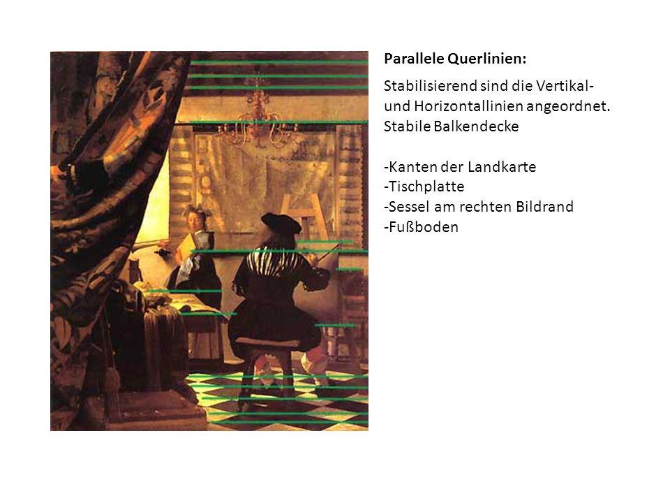 Parallele Querlinien: