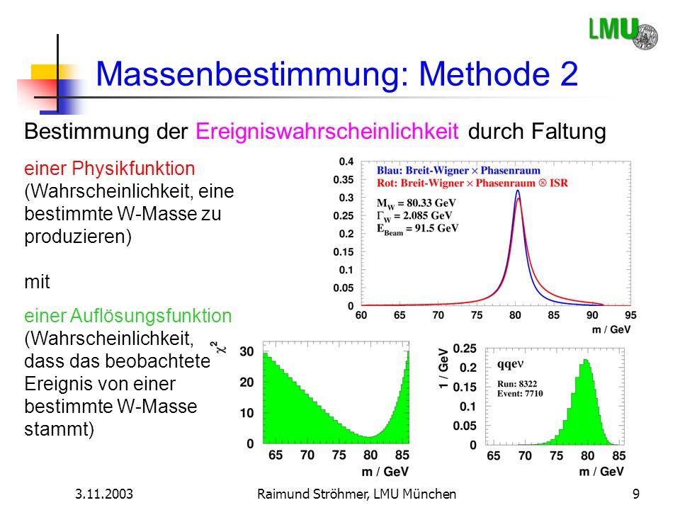 Massenbestimmung: Methode 2