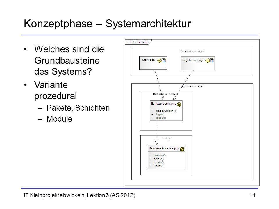 Konzeptphase – Systemarchitektur