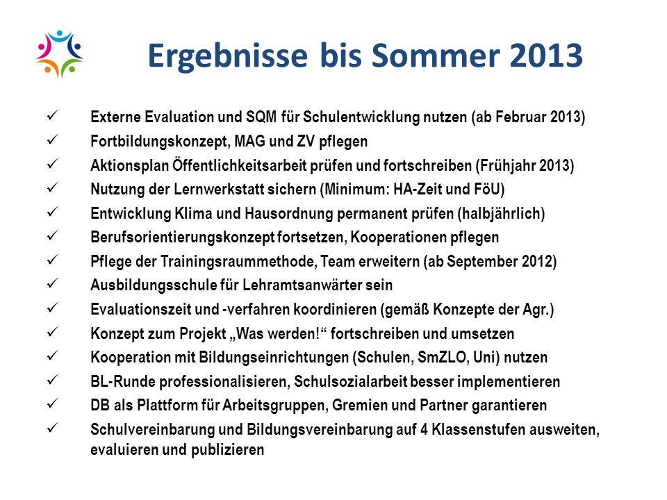 Ergebnisse bis Sommer 2013 Externe Evaluation und SQM für Schulentwicklung nutzen (ab Februar 2013)