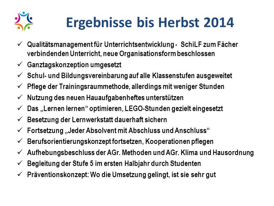 Ergebnisse bis Herbst 2014