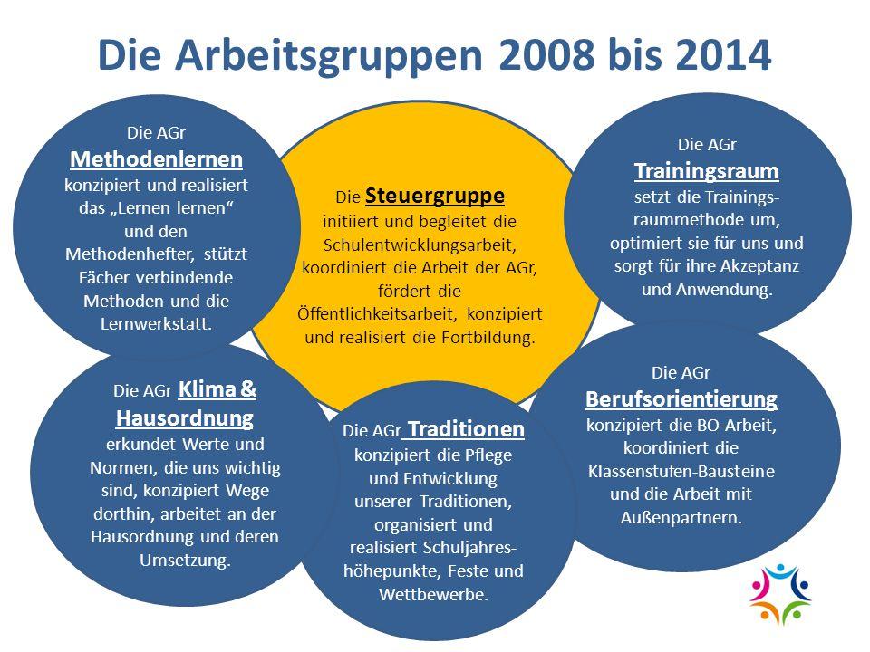Die Arbeitsgruppen 2008 bis 2014