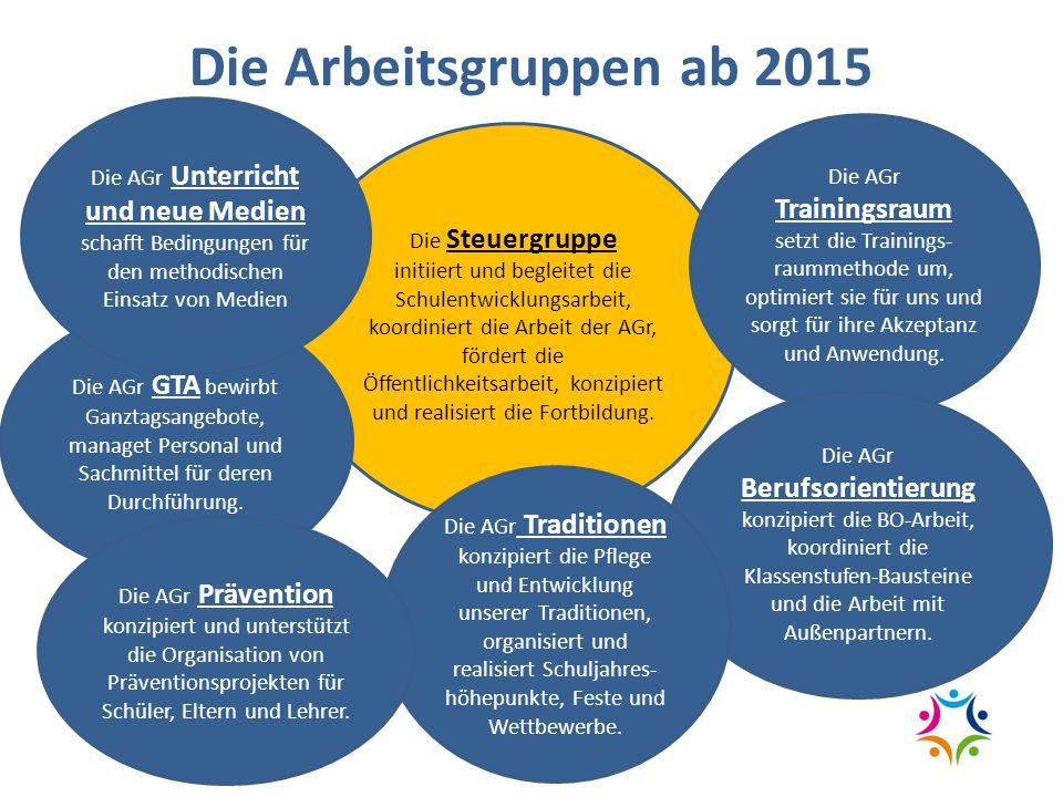 Die Arbeitsgruppen ab 2015 Die AGr Unterricht und neue Medien