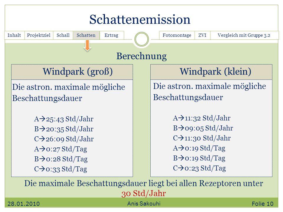 Schattenemission Berechnung Windpark (groß) Windpark (klein)