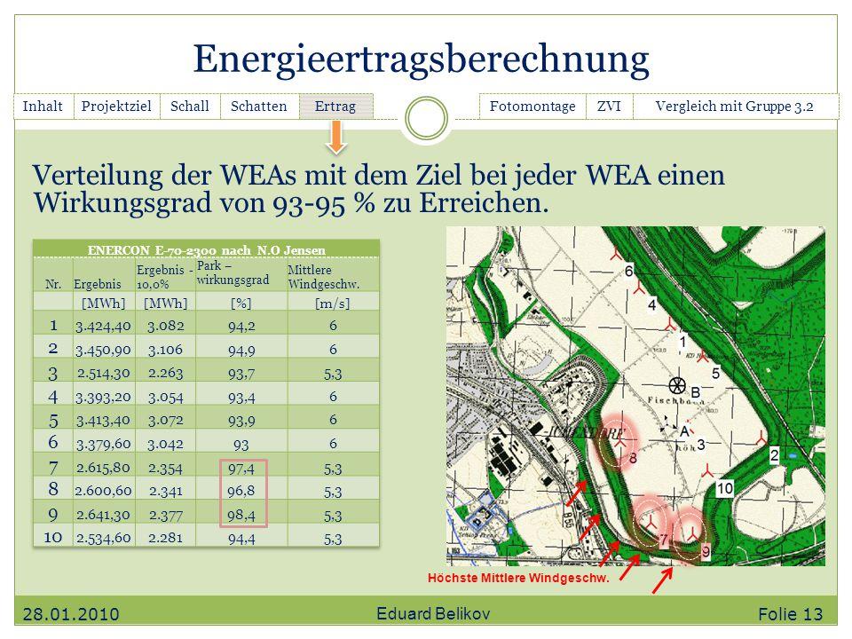Energieertragsberechnung