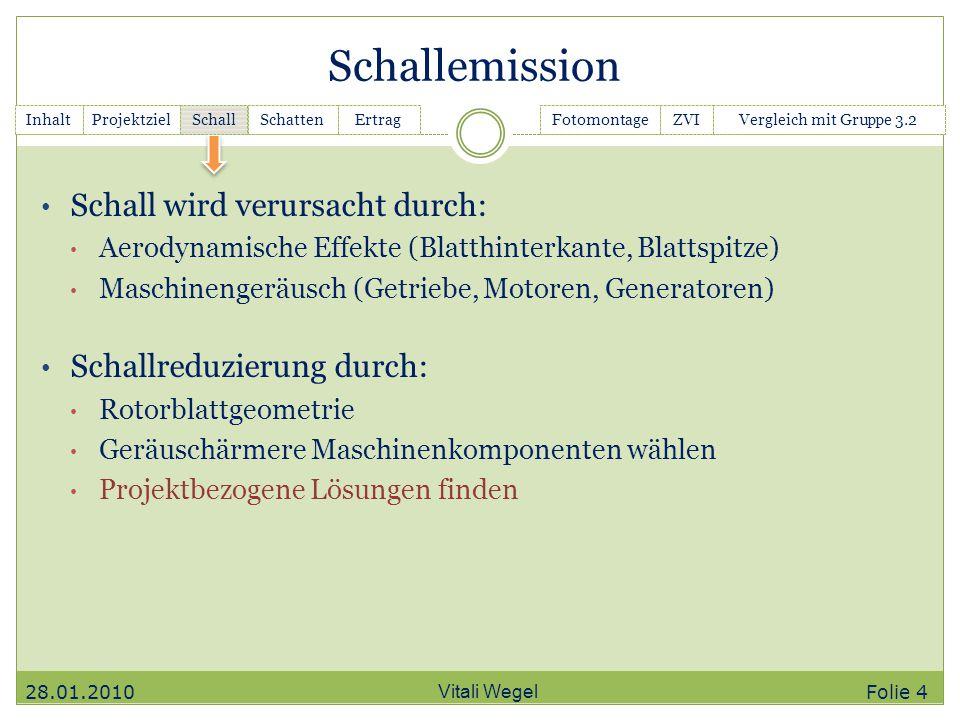 Schallemission Schall wird verursacht durch: Schallreduzierung durch: