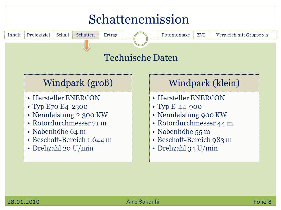 Schattenemission Windpark (klein) Windpark (groß) Technische Daten
