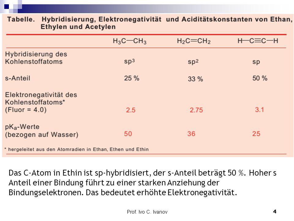 Das C-Atom in Ethin ist sp-hybridisiert, der s-Anteil beträgt 50 %