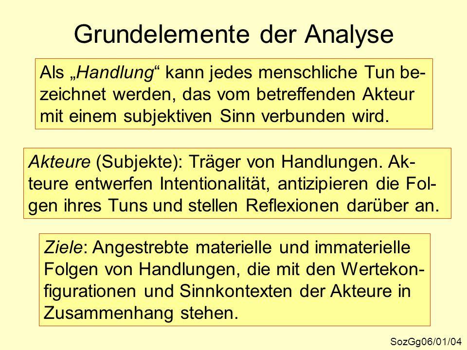 Grundelemente der Analyse