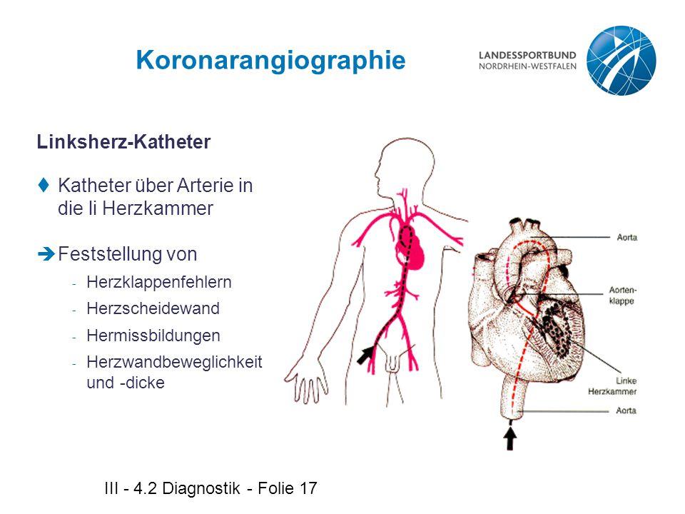 Koronarangiographie Linksherz-Katheter