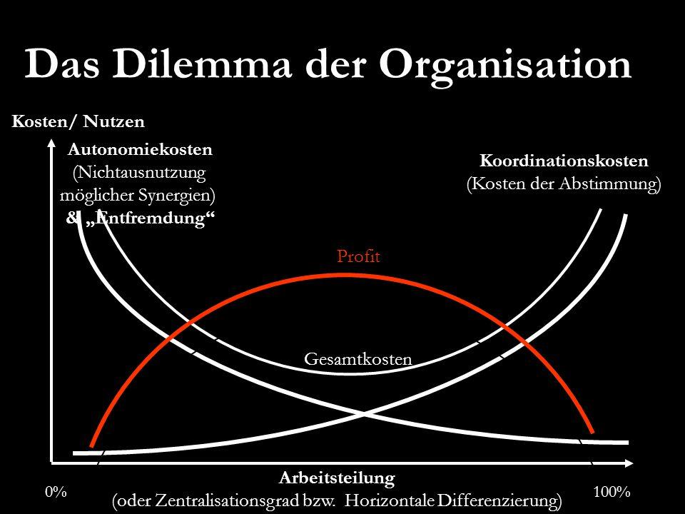 Das Dilemma der Organisation