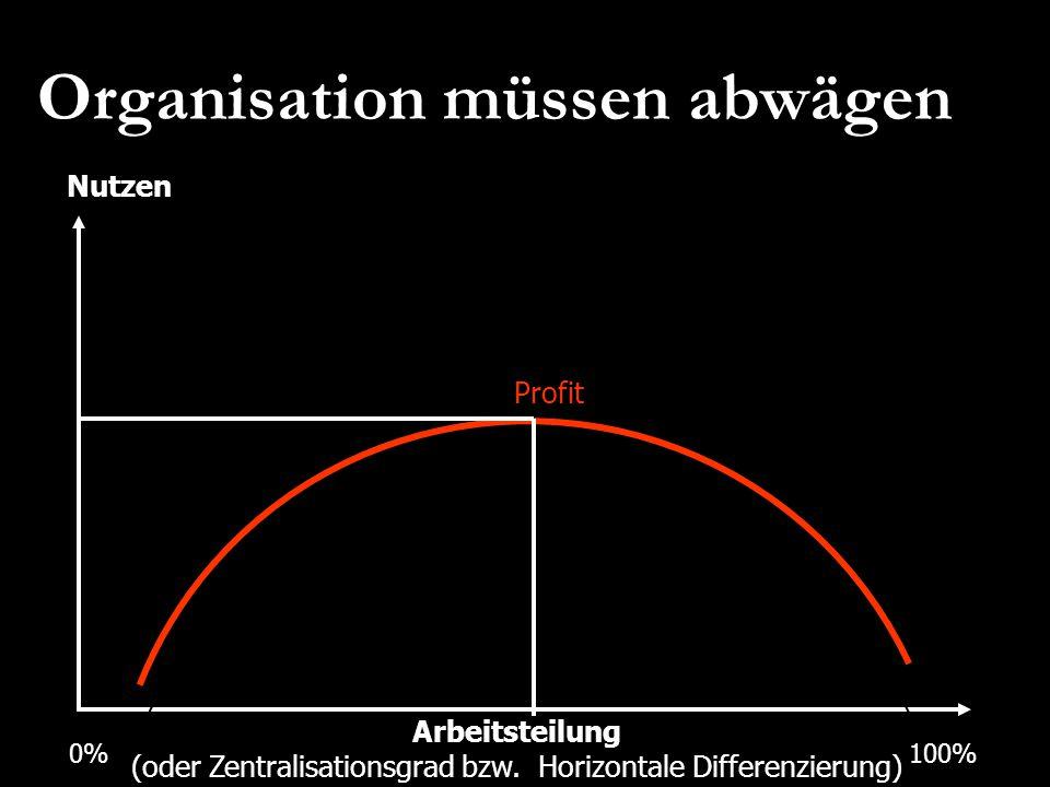 Organisation müssen abwägen