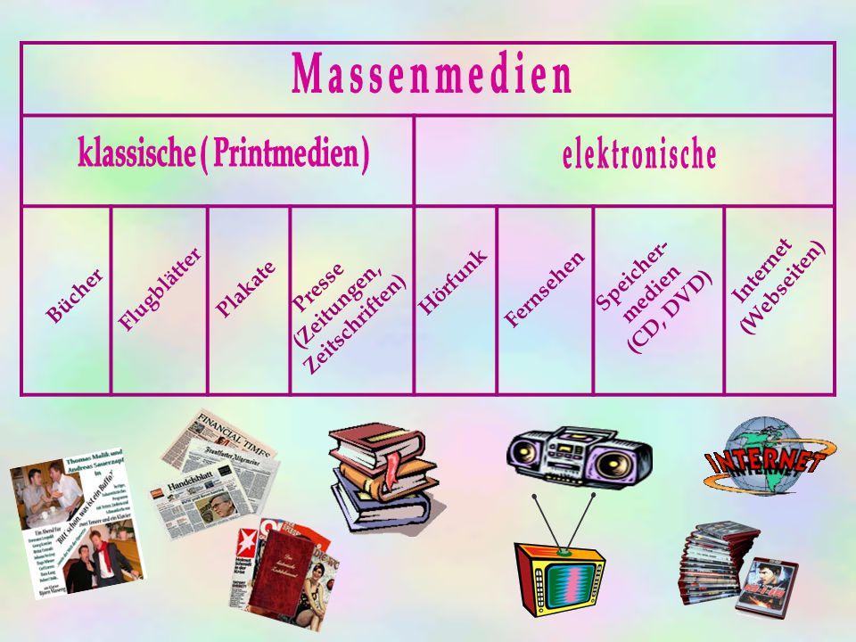 klassische ( Printmedien ) Speicher-medien (CD, DVD)