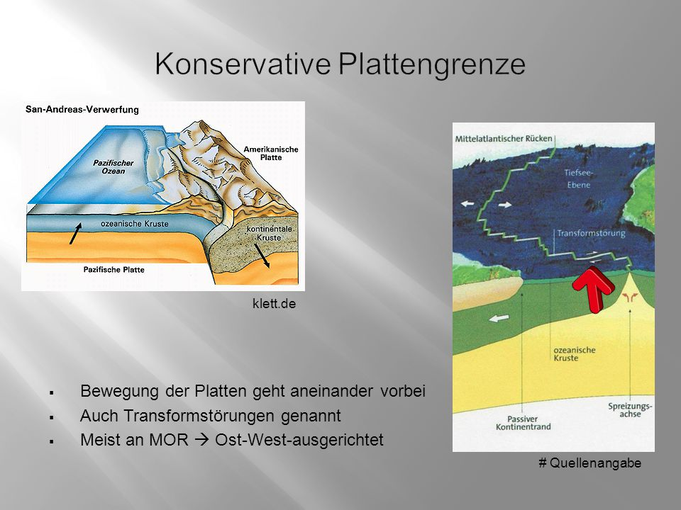Konservative Plattengrenze