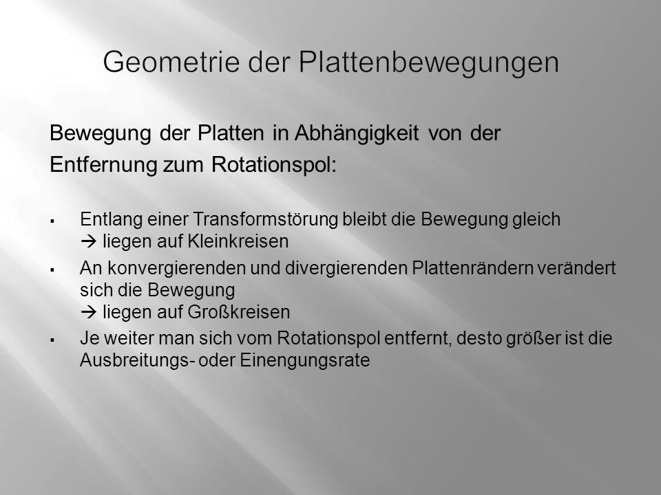 Geometrie der Plattenbewegungen