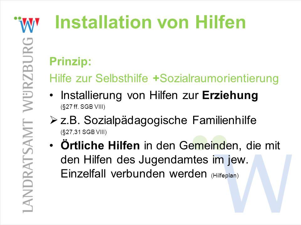 Installation von Hilfen