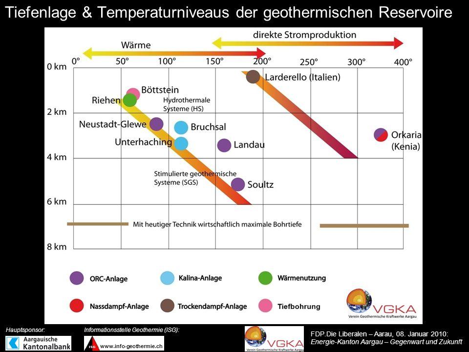 Tiefenlage & Temperaturniveaus der geothermischen Reservoire