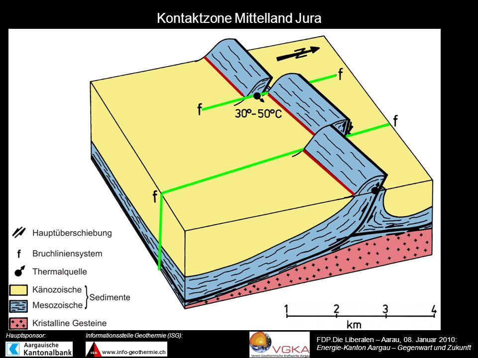 Kontaktzone Mittelland Jura