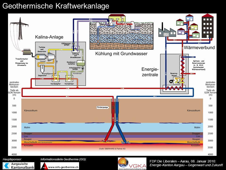 Geothermische Kraftwerkanlage