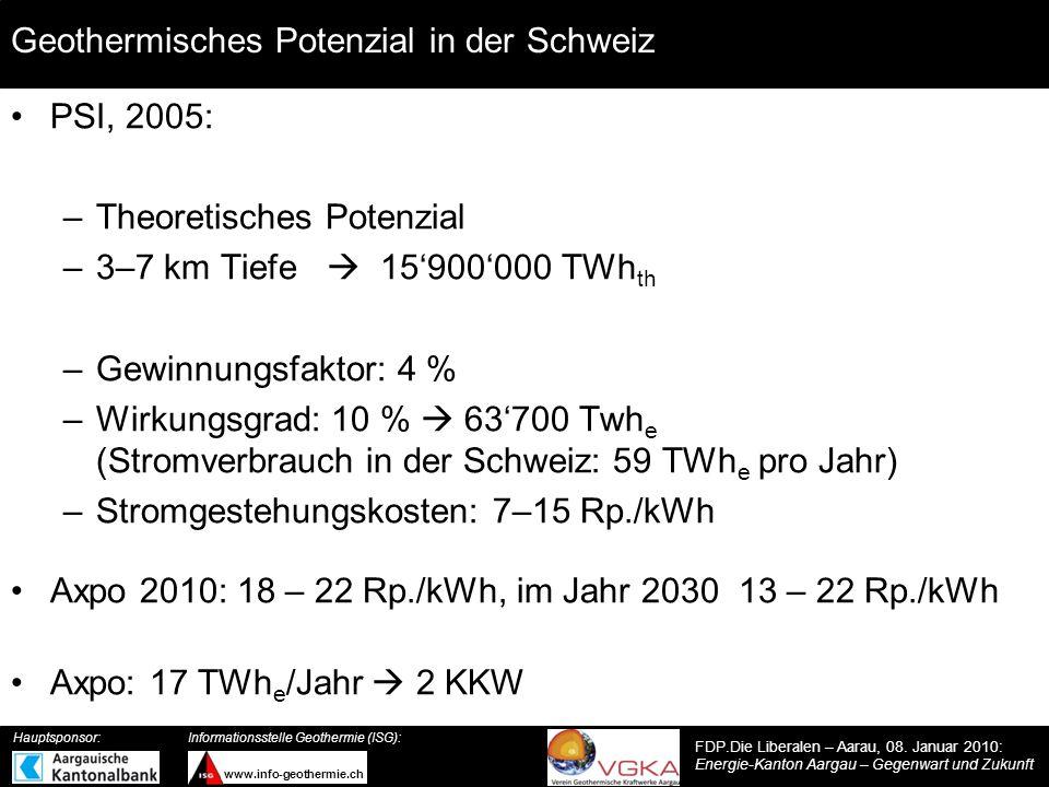 Geothermisches Potenzial in der Schweiz