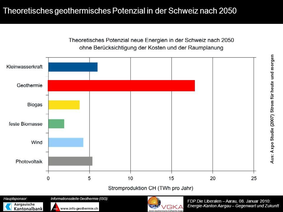 Theoretisches geothermisches Potenzial in der Schweiz nach 2050