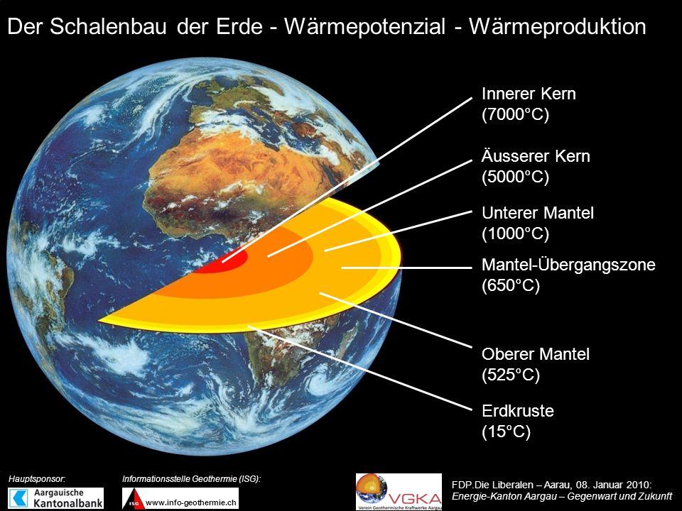 Der Schalenbau der Erde - Wärmepotenzial - Wärmeproduktion