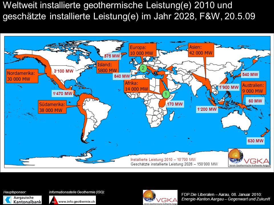 Weltweit installierte geothermische Leistung(e) 2010 und geschätzte installierte Leistung(e) im Jahr 2028, F&W, 20.5.09